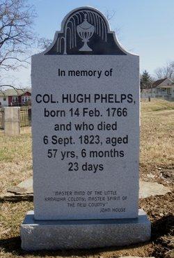 Hugh Phelps