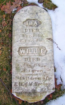"Henry William ""Willie"" Backus"