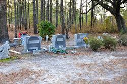 Piver Cemetery