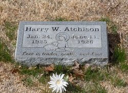 Harry W. Atchison