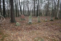Alsup Cemetery