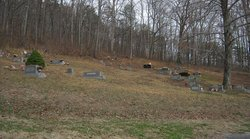 Mineral Spring Cemetery
