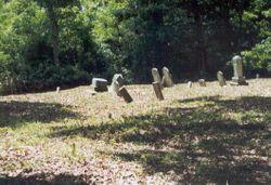 Fogle Cemetery