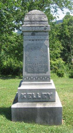 Holden Kelley