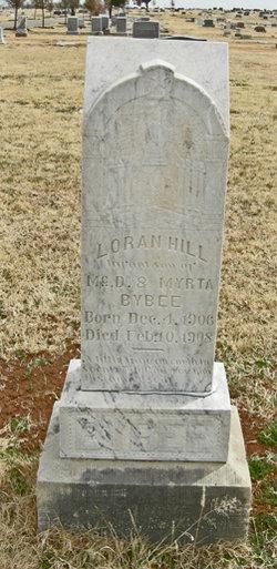 Loran <I>Hill</I> Bybee