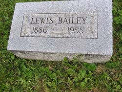 Lewis Bailey