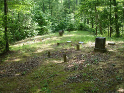 Cable Branch Cemetery