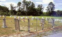 Readville Baptist Church Cemetery