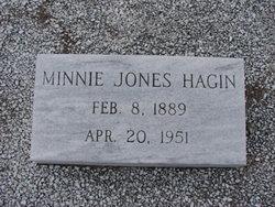 Minnie <I>Jones</I> Hagin