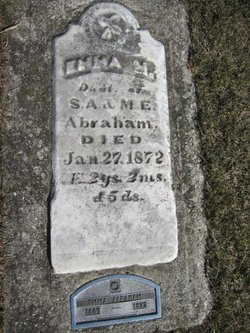 Emma M Abraham