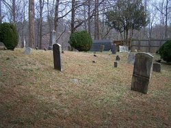 Muse Cemetery