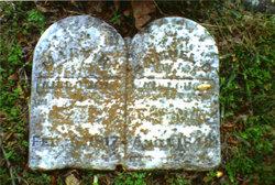 Mary H <I>Porter</I> Killough
