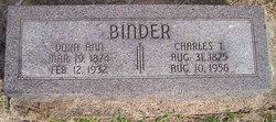 Charles Theodore Binder