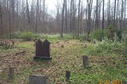Spain Family Cemetery