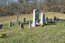 Joseph Anderson Cemetery