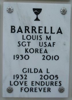 Louis M. Barrella