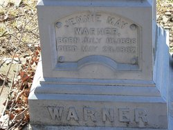 Jennie May Warner
