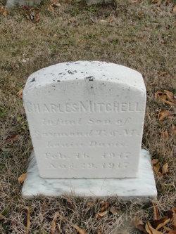 Charles Mitchell Davis
