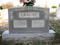 Grace May <I>Swift</I> Graube
