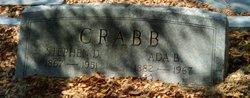 Stephen D Crabb