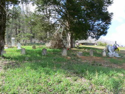 Ike Roberts Cemetery
