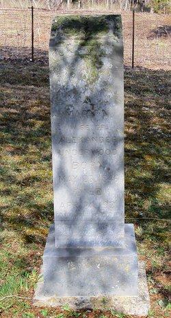 Mary Margaret <I>Cain</I> Underwood