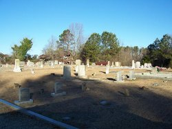 Gunter Family Cemetery