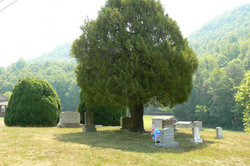Pannell Cemetery