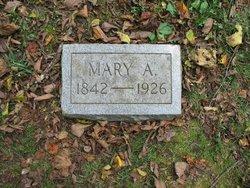 Mary Alice Stockard