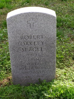 Robert Oakley Slagle