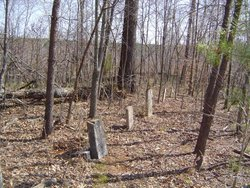 Guerrant - Martin Family Cemetery