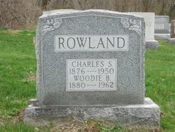 Charles S. Rowland