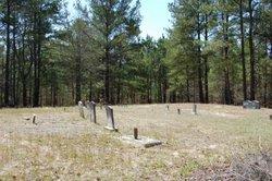 Blackwell Family Cemetery