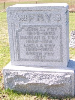 John Lewis Fry