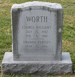George Williams Worth