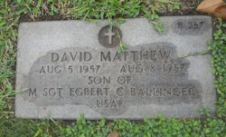 David Matthew Ballinger
