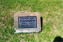 Fannie May Cannon