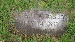 Arthur W. Bagley