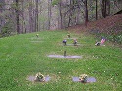 Gornto Family Cemetery