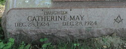 Catherine Mary Duggins