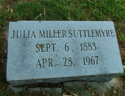 Julia Bertha <I>Miller</I> Suttlemyre