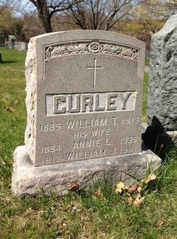 Annie L <I>Wade</I> Curley