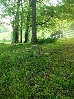 Pylant Cemetery