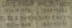 Mary Pitts <I>Hart</I> Abbott