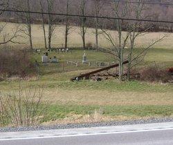 Old Logan Cemetery