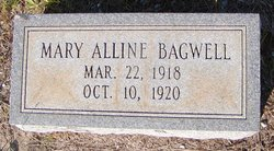 Mary  Alline Bagwell