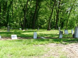 Maupin Family Cemetery