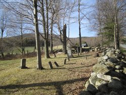 Eggleston Cemetery