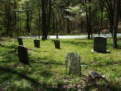 Henderson Family Cemetery