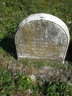 Annie Ahlum